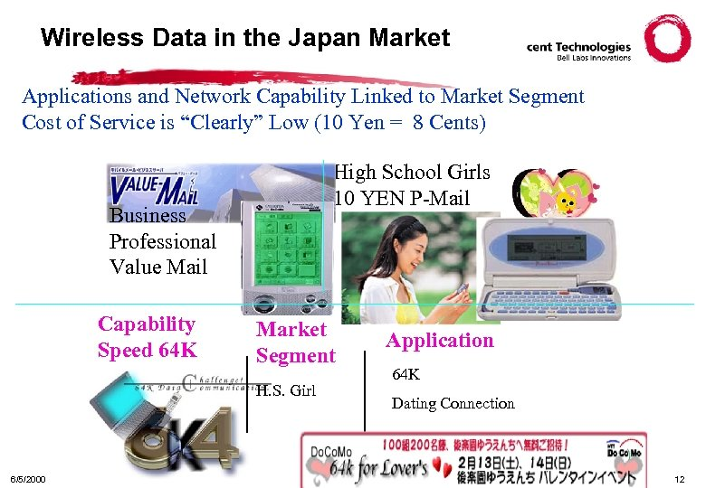 Wireless Data in the Japan Market Applications and Network Capability Linked to Market Segment