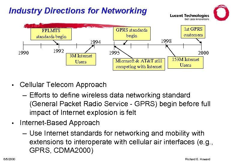 Industry Directions for Networking FPLMTS standards begin 1990 1992 GPRS standards begin 1994 3