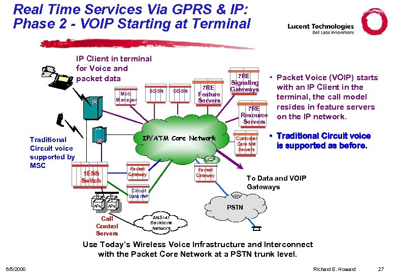 Real Time Services Via GPRS & IP: Phase 2 - VOIP Starting at Terminal