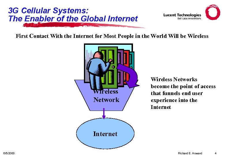 3 G Cellular Systems: The Enabler of the Global Internet First Contact With the