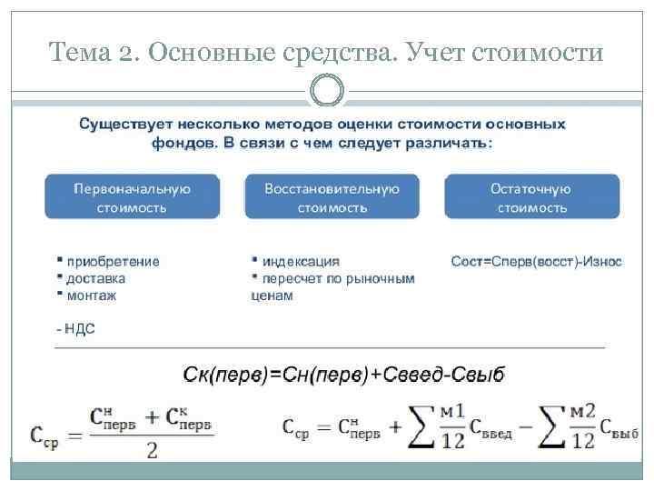 Тема 2. Основные средства. Учет стоимости