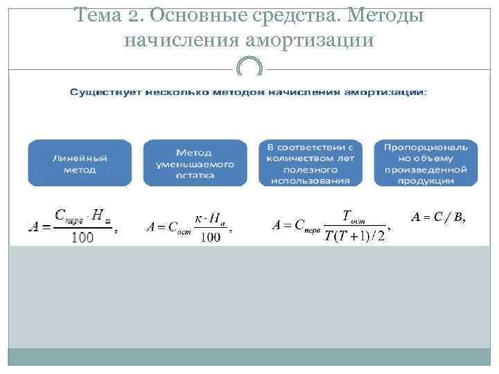 Тема 2. Основные средства. Методы начисления амортизации А = С / В,