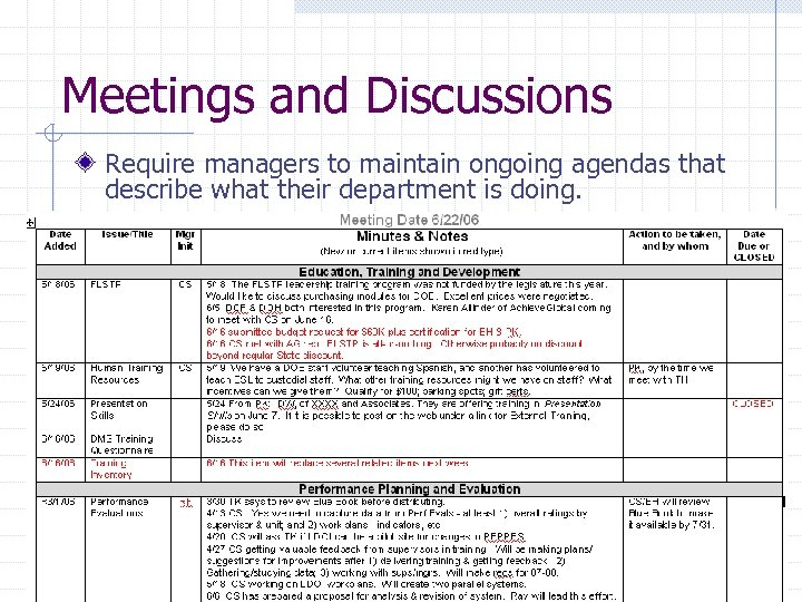 Meetings and Discussions Require managers to maintain ongoing agendas that describe what their department