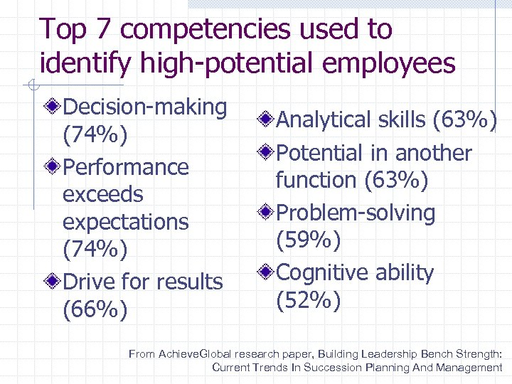 Top 7 competencies used to identify high-potential employees Decision-making (74%) Performance exceeds expectations (74%)
