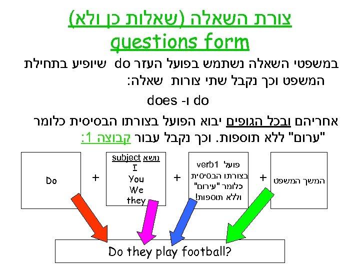 צורת השאלה )שאלות כן ולא( questions form במשפטי השאלה נשתמש בפועל העזר do