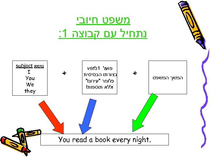 משפט חיובי נתחיל עם קבוצה 1: המשך המשפט + פועל 1 verb בצורתו
