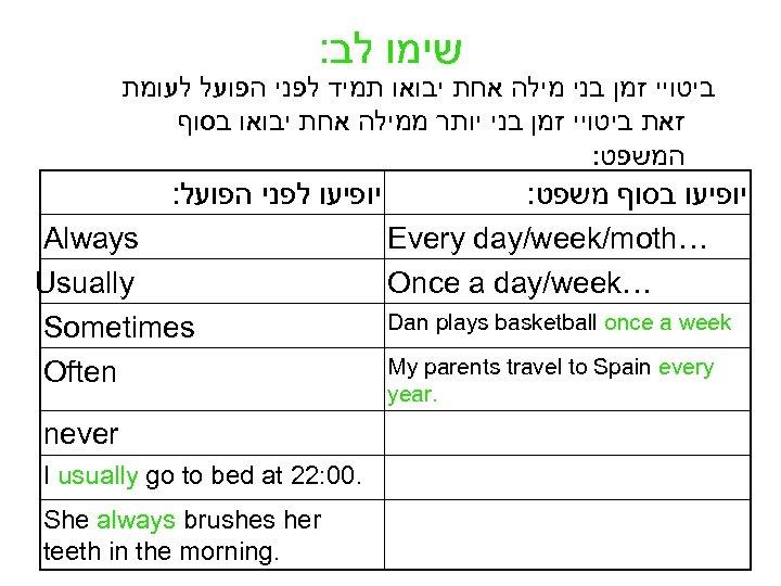 : שימו לב ביטויי זמן בני מילה אחת יבואו תמיד לפני הפועל לעומת זאת