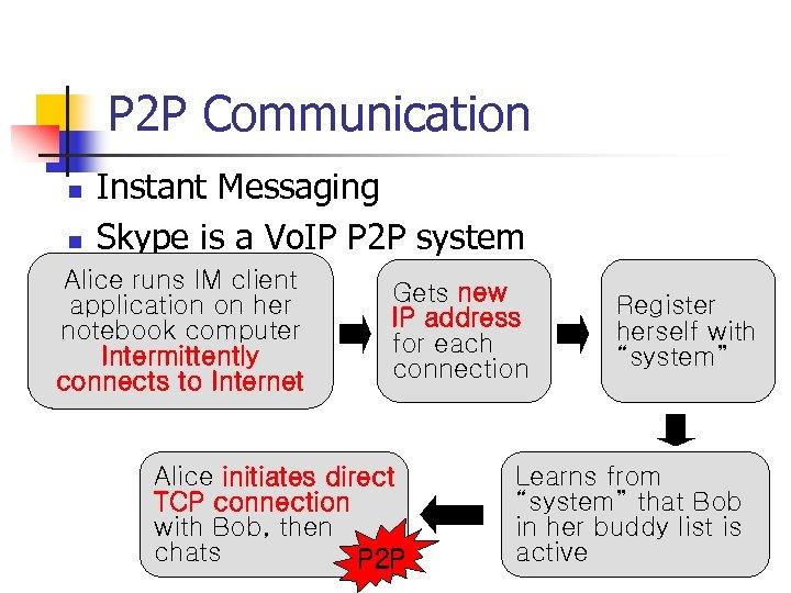 P 2 P Communication n n Instant Messaging Skype is a Vo. IP P