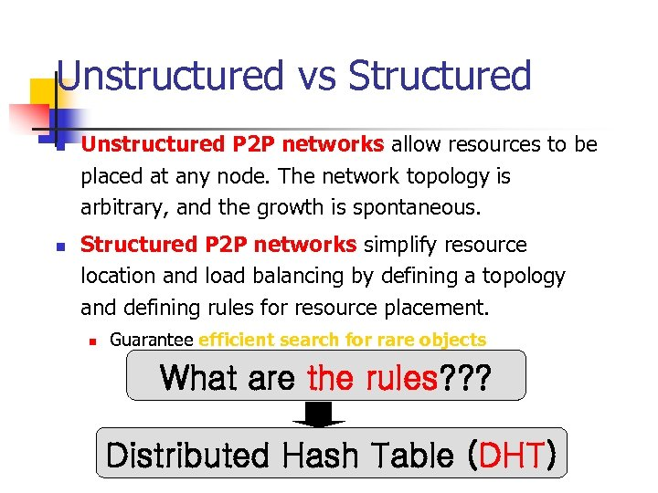 Unstructured vs Structured n n Unstructured P 2 P networks allow resources to be