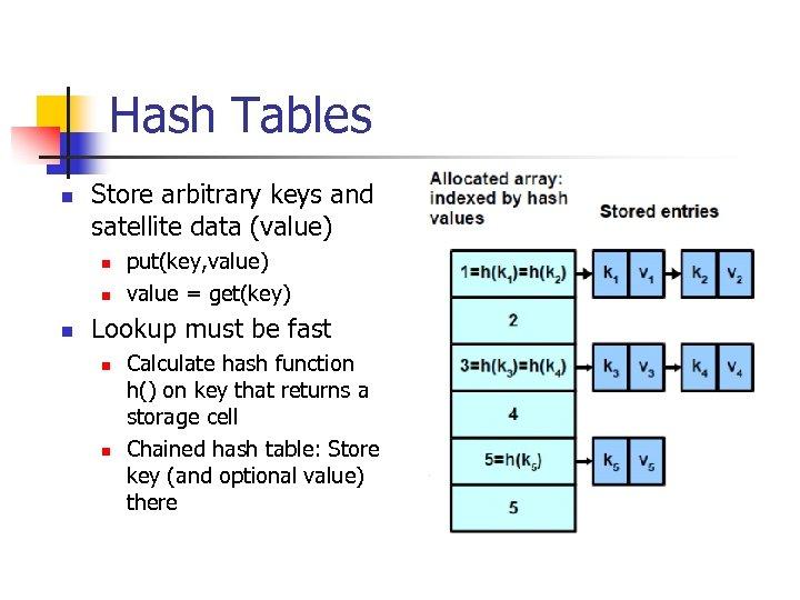 Hash Tables n Store arbitrary keys and satellite data (value) n n n put(key,