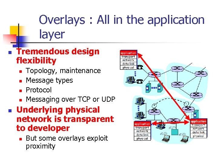 Overlays : All in the application layer n Tremendous design flexibility n n n
