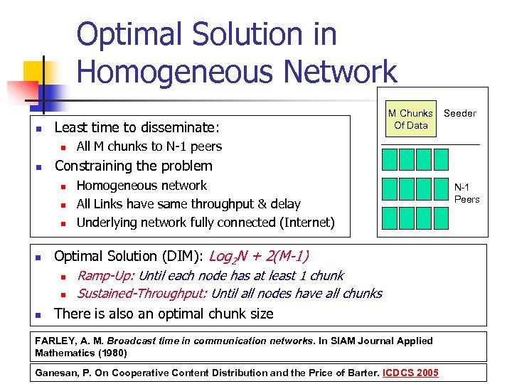 Optimal Solution in Homogeneous Network n Least time to disseminate: n n n Seeder