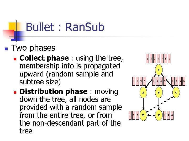 Bullet : Ran. Sub n Two phases n n Collect phase : using the