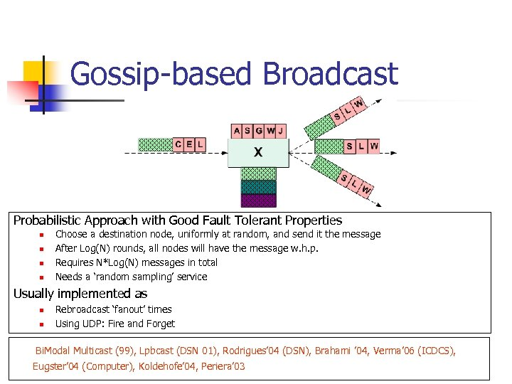 Gossip-based Broadcast Probabilistic Approach with Good Fault Tolerant Properties n n Choose a destination