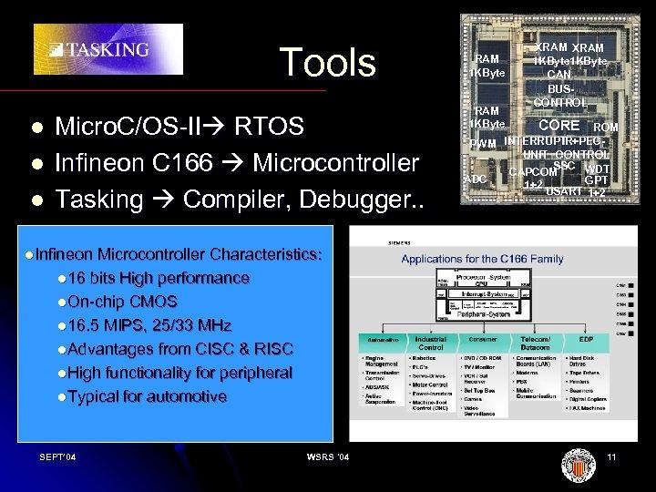 Tools l l l Micro. C/OS II RTOS Infineon C 166 Microcontroller Tasking Compiler,