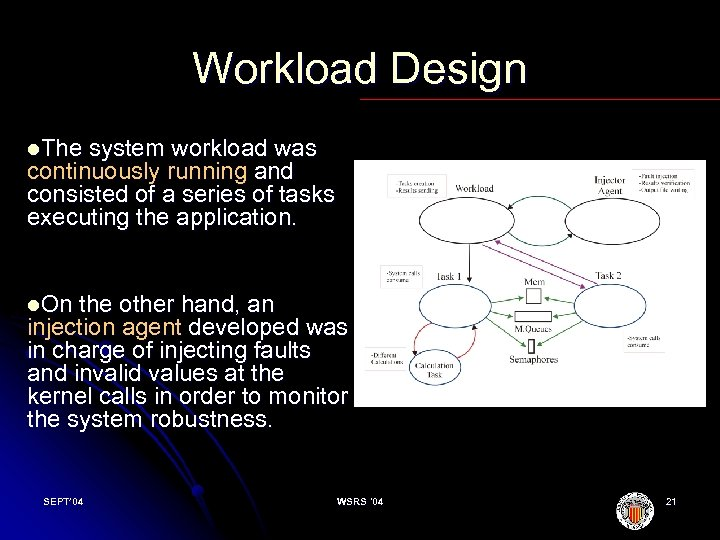 Workload Design l. The system workload was continuously running and consisted of a series