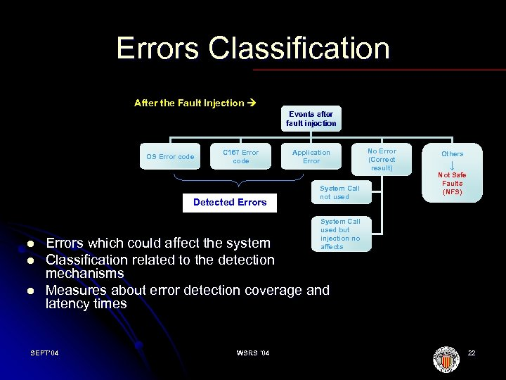 Errors Classification After the Fault Injection Events after fault injection OS Error code C