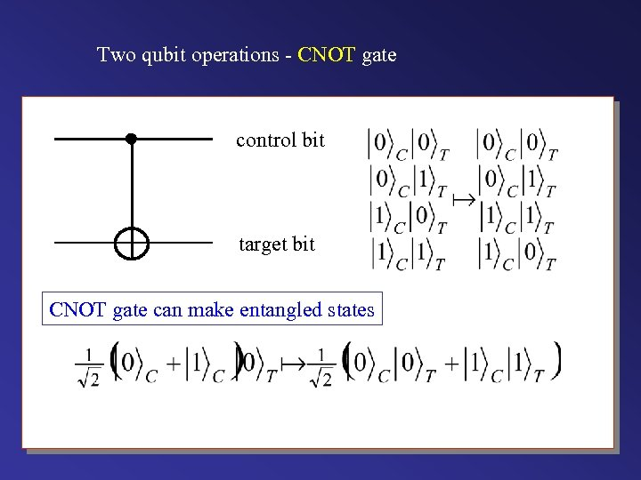 Two qubit operations - CNOT gate control bit target bit CNOT gate can make