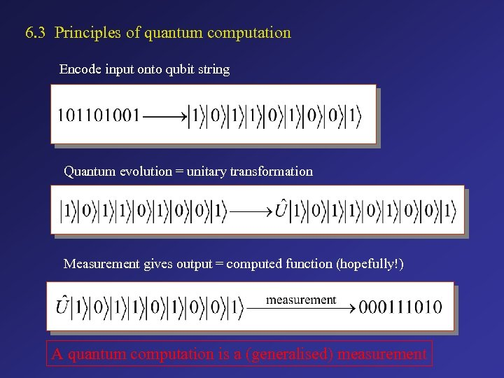 6. 3 Principles of quantum computation Encode input onto qubit string Quantum evolution =