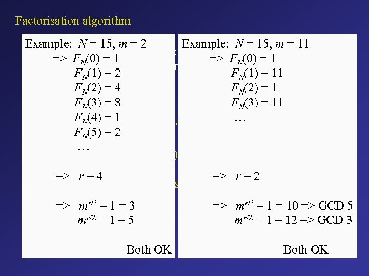 Factorisation algorithm Example: N = 15, m = 2 Example: N = 15, m