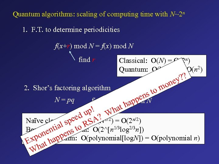 Quantum algorithms: scaling of computing time with N~2 n 1. F. T. to determine
