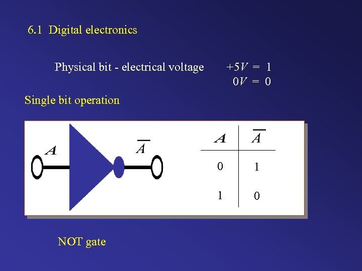 6. 1 Digital electronics Physical bit - electrical voltage +5 V = 1 0