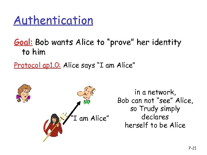 "Authentication Goal: Bob wants Alice to ""prove"" her identity to him Protocol ap 1."
