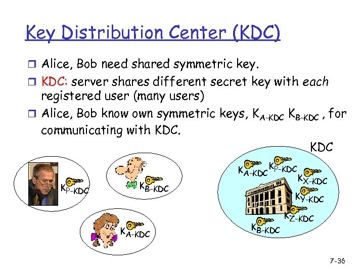 Key Distribution Center (KDC) r Alice, Bob need shared symmetric key. r KDC: server
