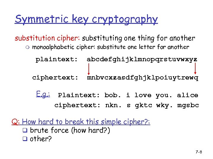 Symmetric key cryptography substitution cipher: substituting one thing for another m monoalphabetic cipher: substitute