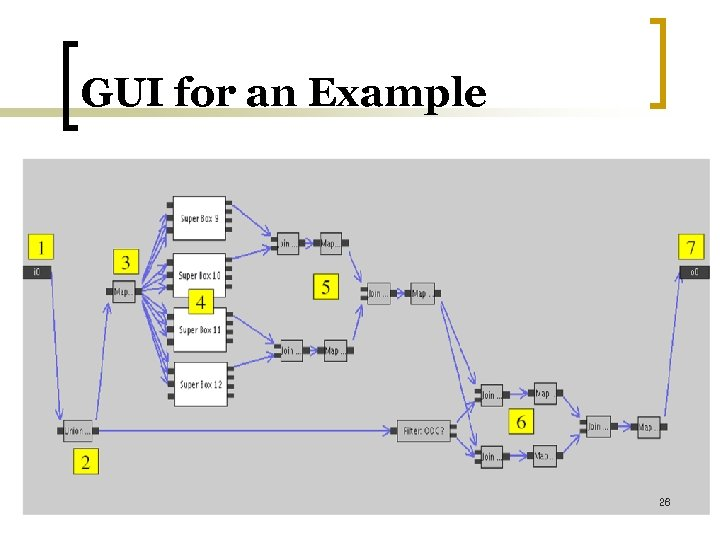GUI for an Example 26