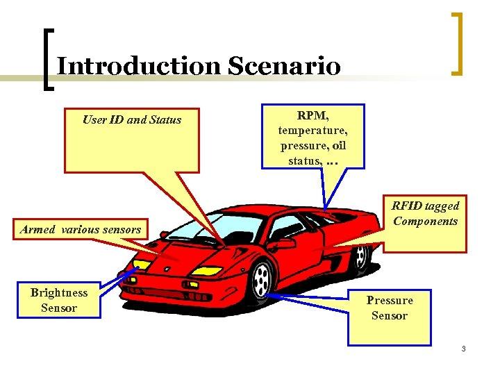 Introduction Scenario User ID and Status Armed various sensors Brightness Sensor RPM, temperature, pressure,