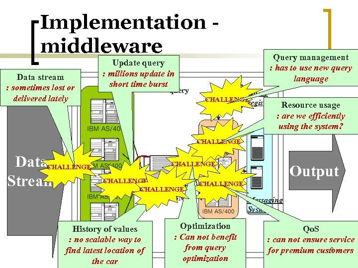 Implementation middleware Data stream : sometimes lost or delivered lately Update query : millions