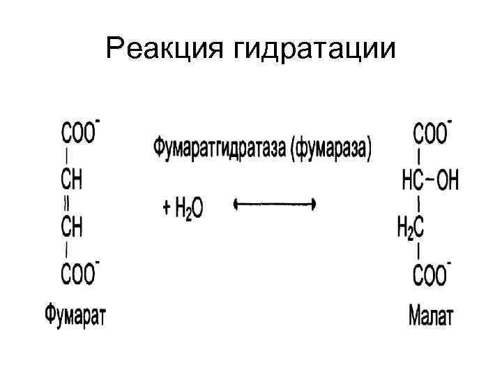 Реакция гидратации