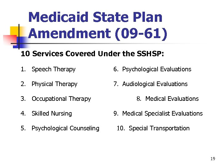 Medicaid State Plan Amendment (09 -61) 10 Services Covered Under the SSHSP: 1. Speech