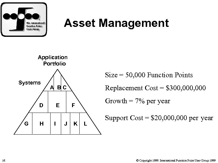 Asset Management Application Portfolio Size = 50, 000 Function Points Systems D G 16