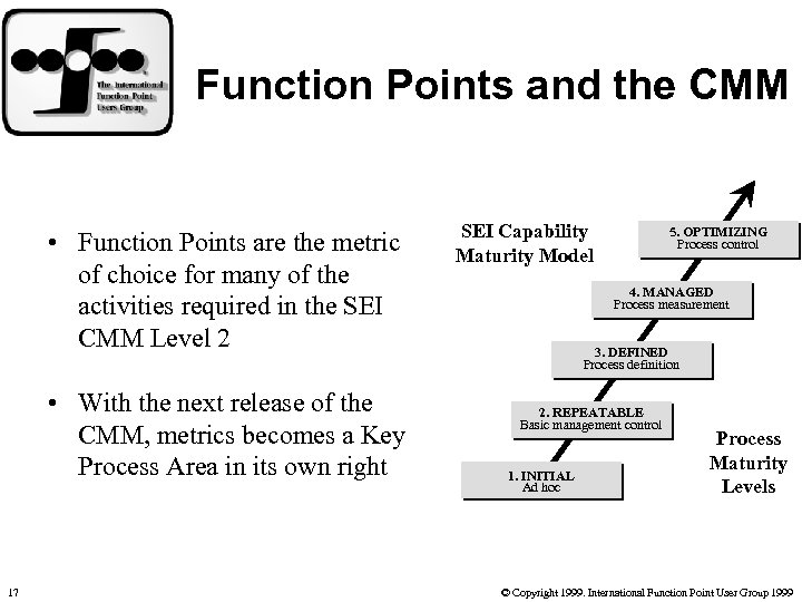 Function Points and the CMM • Function Points are the metric of choice for