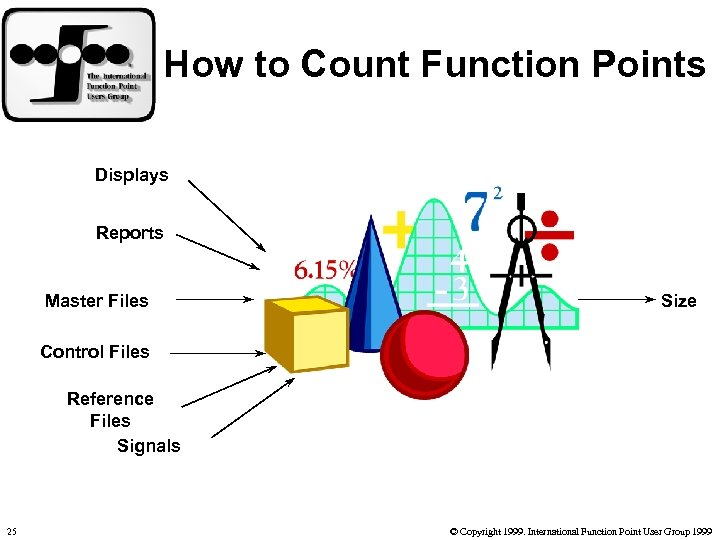 How to Count Function Points Displays Reports Master Files Size Control Files Reference Files