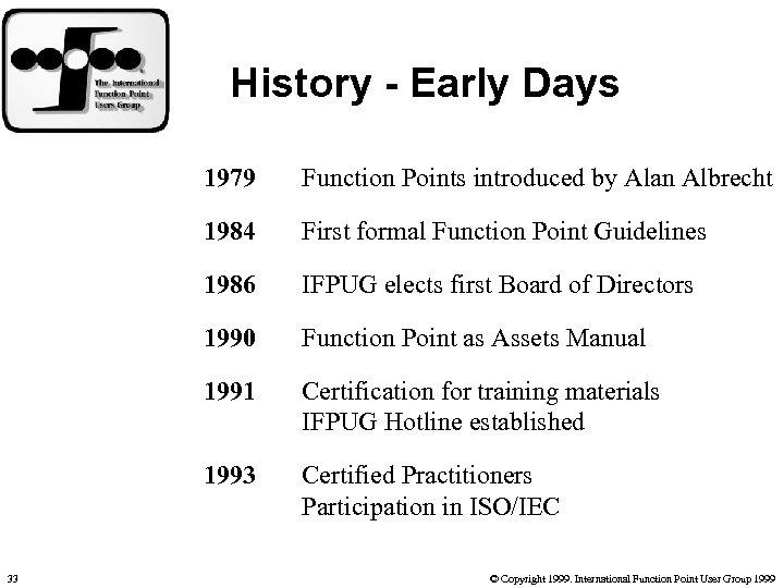 History - Early Days 1979 1984 First formal Function Point Guidelines 1986 IFPUG elects