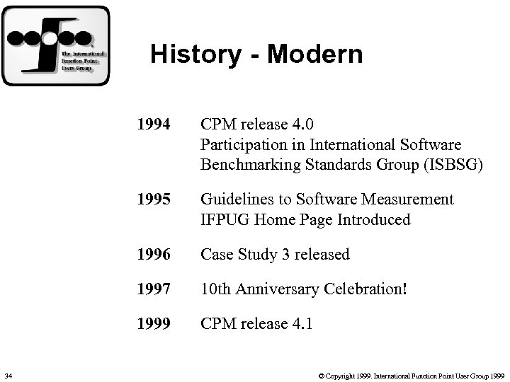 History - Modern 1994 1995 Guidelines to Software Measurement IFPUG Home Page Introduced 1996
