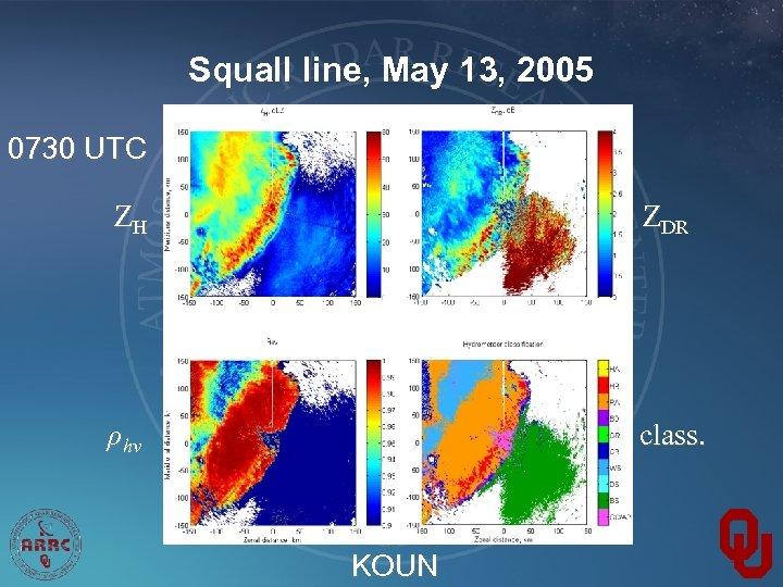 Squall line, May 13, 2005 0730 UTC ZH ZDR ρhv class. KOUN