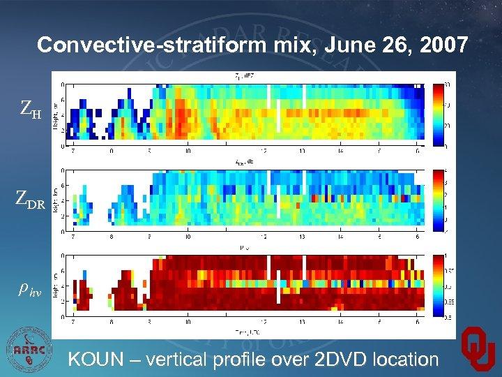 Convective-stratiform mix, June 26, 2007 ZH ZDR ρhv KOUN – vertical profile over 2