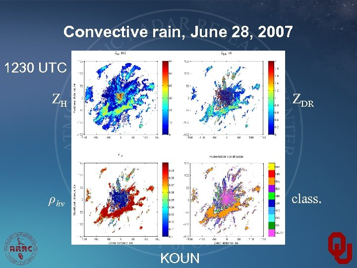 Convective rain, June 28, 2007 1230 UTC ZH ZDR ρhv class. KOUN