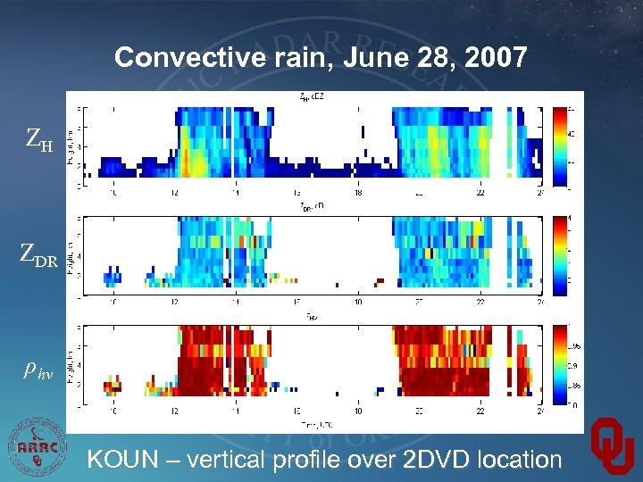 Convective rain, June 28, 2007 ZH ZDR ρhv KOUN – vertical profile over 2