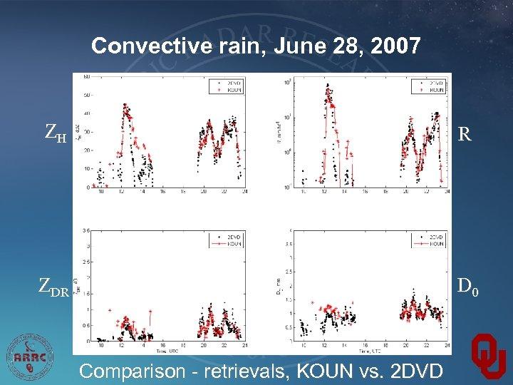 Convective rain, June 28, 2007 ZH R ZDR D 0 Comparison - retrievals, KOUN
