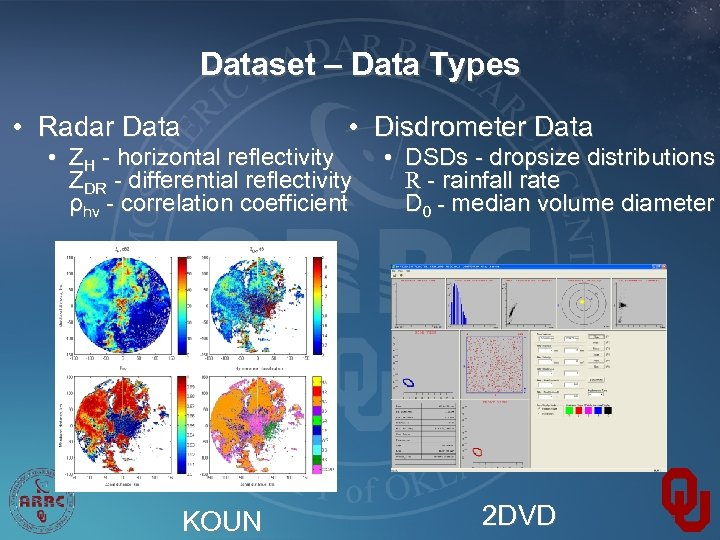 Dataset – Data Types • Radar Data • Disdrometer Data • ZH - horizontal