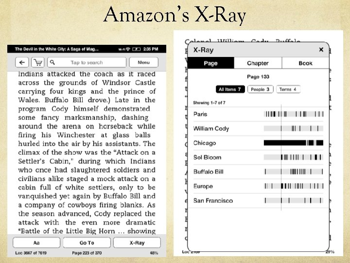 Amazon's X-Ray