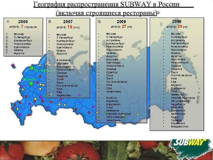 География распространения SUBWAY в России (включая строящиеся рестораны) 2006 ИТОГО: 7 городов 1. 2.