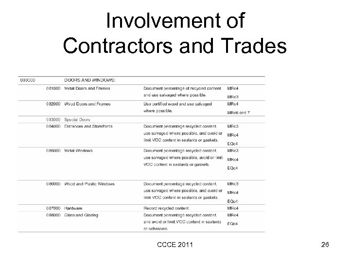 Involvement of Contractors and Trades CCCE 2011 26