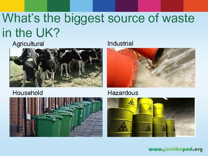 What's the biggest source of waste in the UK? Agricultural Industrial Household Hazardous