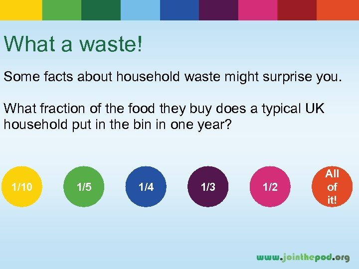 What a waste! Some facts about household waste might surprise you. What fraction of
